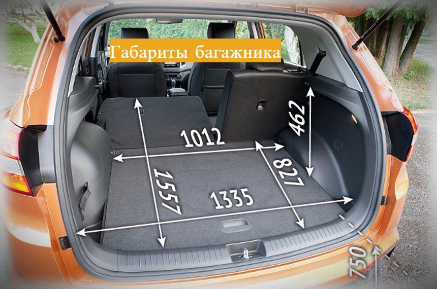 габариты багажника крета