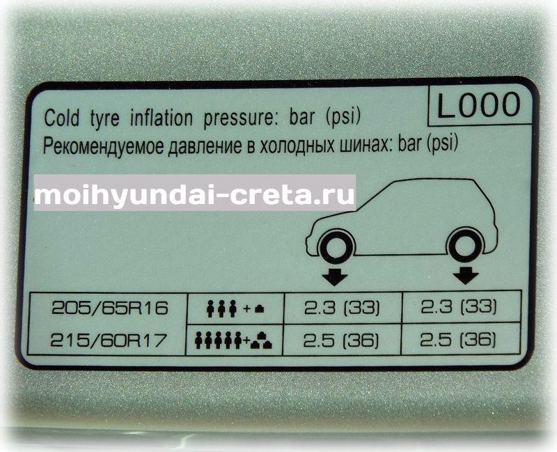 Рекомендуемое давление в холодных шинах