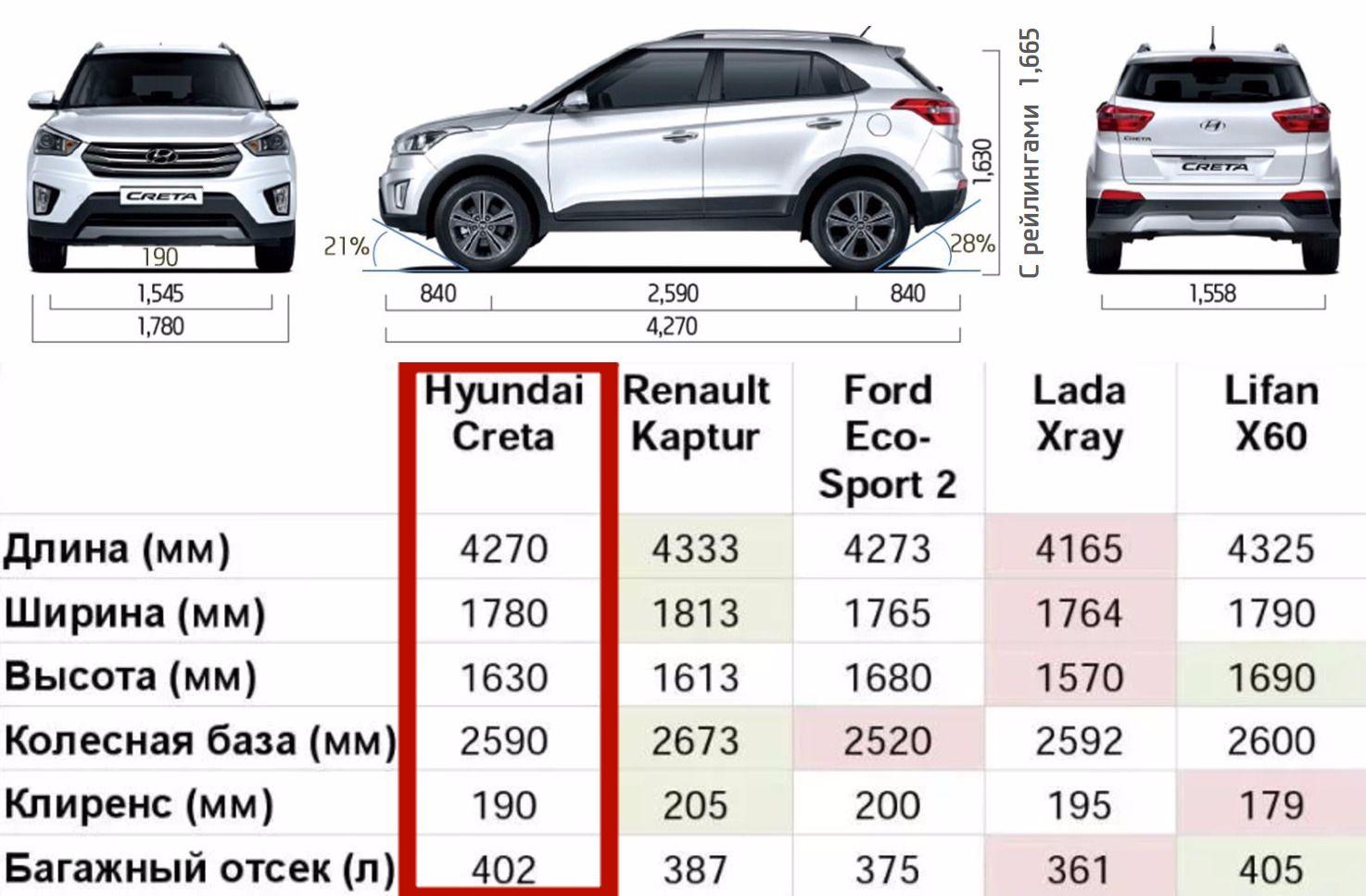 Таблица размеров автомобилей