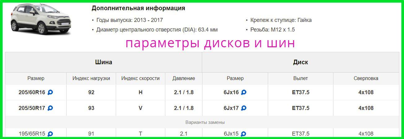 параметры дисков и шин экоспорт